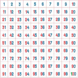 http://lapandilladelarejilla.es/materiales-abn/tabla-del-100-abn/
