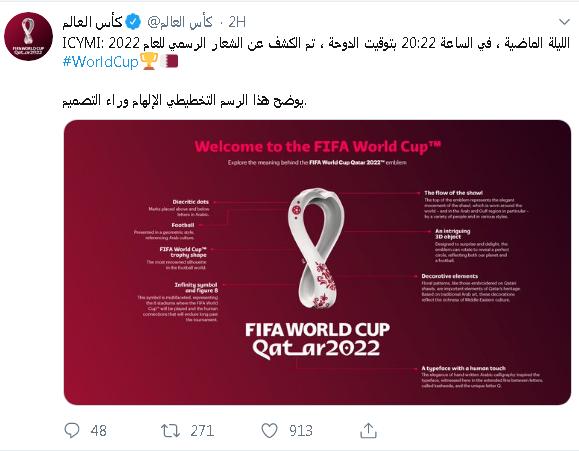 كشف FIFA رسمياً عن شعار كأس العالم  قطر 2022
