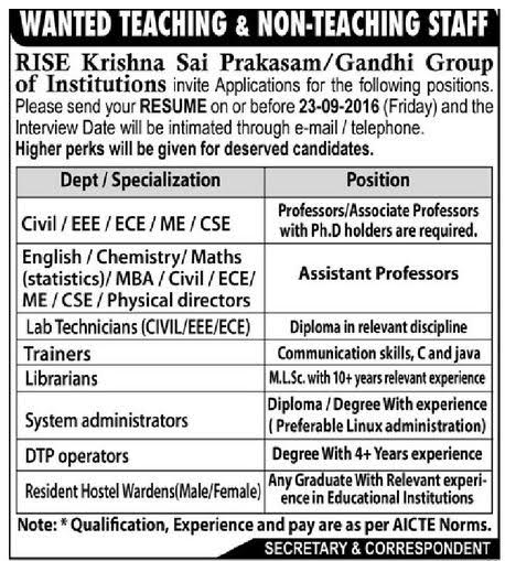 Rise Krishna Sai Groups Of Institutions Wanted Professor