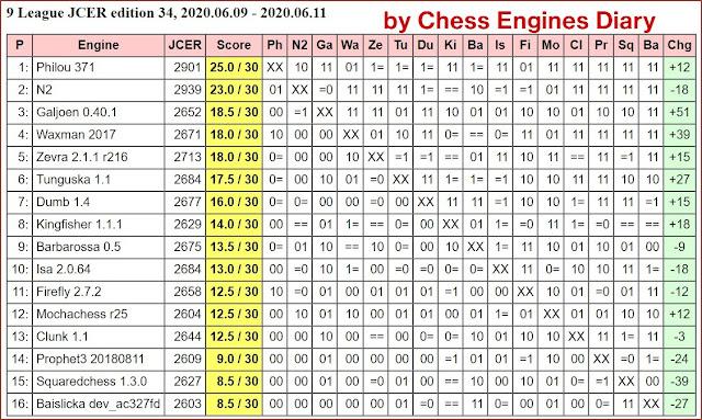 JCER Tournament 2020 - Page 8 2020.06.07.9LeagueJCER.ed.34