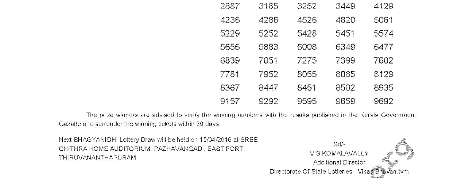 BHAGYANIDHI Lottery BN 232 Result 8-4-2016