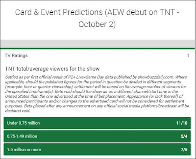 AEW on TNT Debut Betting Market