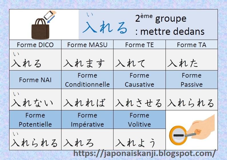 Japonais Kanji Ɨ¥æœ¬èªž Ƽ¢å— Conjugaison Du Verbe Ņ¥ã'Œã'‹ Ireru Inserer Mettre Dedans En Japonais