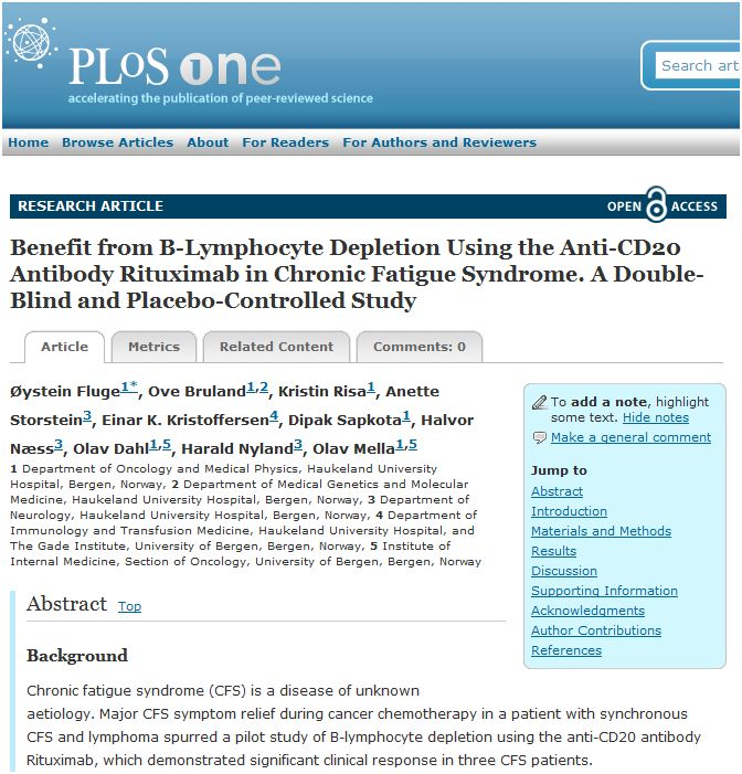 plos one accelerating the publication of peerreviewed - 672×701