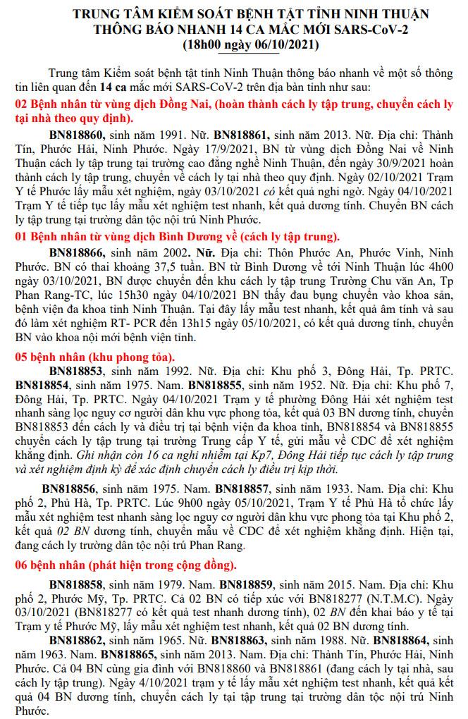 Ngày 6-10, Ninh Thuận ghi nhận 14 ca mắc Covid-19 mới