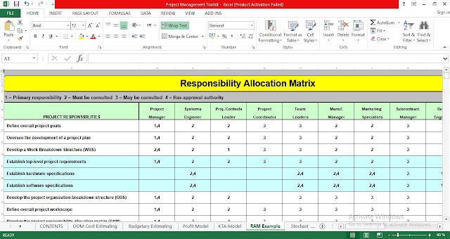 Responsibility Allocation Matrix