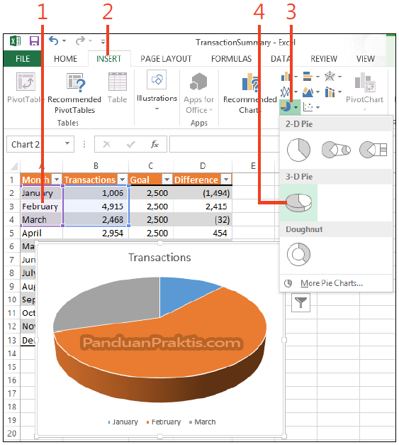 Cara Membuat 3-D Dan Menarik Potongan Grafik/Chart Pie Di ...