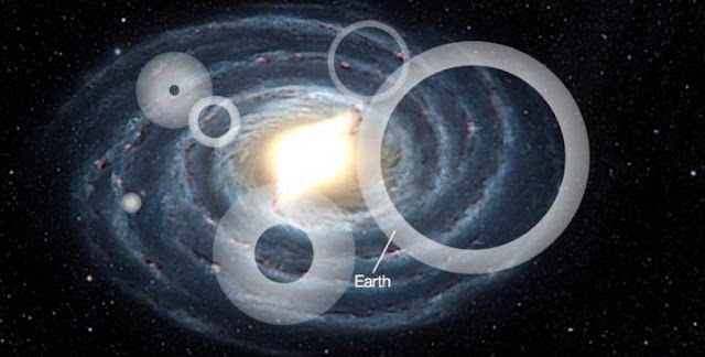 Schematic view of the Milky Way showing six isotropic extraterrestrial emission processes forming spherical shells filled by radio signals. The outer radii of the spherical shells are proportional to the time at which the signals were first emitted, while the thicknesses are proportional to the duration of the emissions. In this example, the Earth is illuminated by one of these signals. ©Claudio Grimaldi.