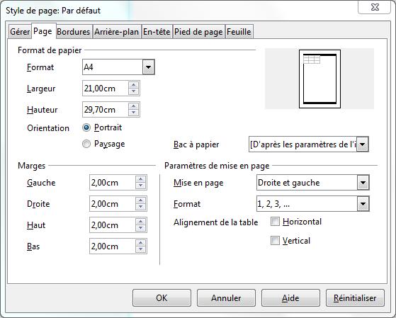 Cours D Info 5gt Groupe A Indsé Impression