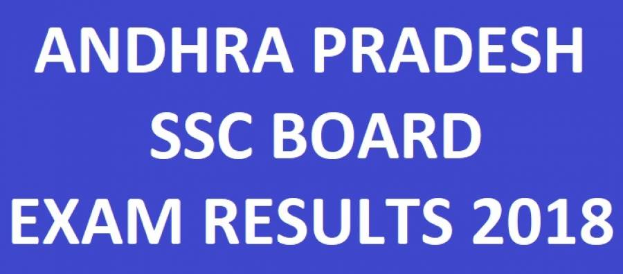 AP 10th/SSC Board Results