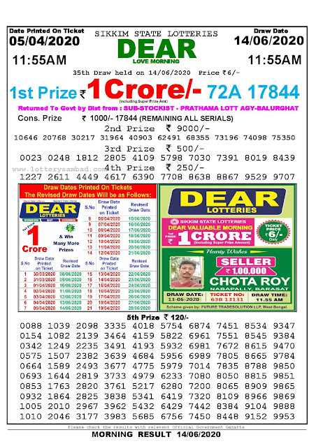 Sikkim State Lottery Sambad 05-04-2020 Today Result 11.55 AM
