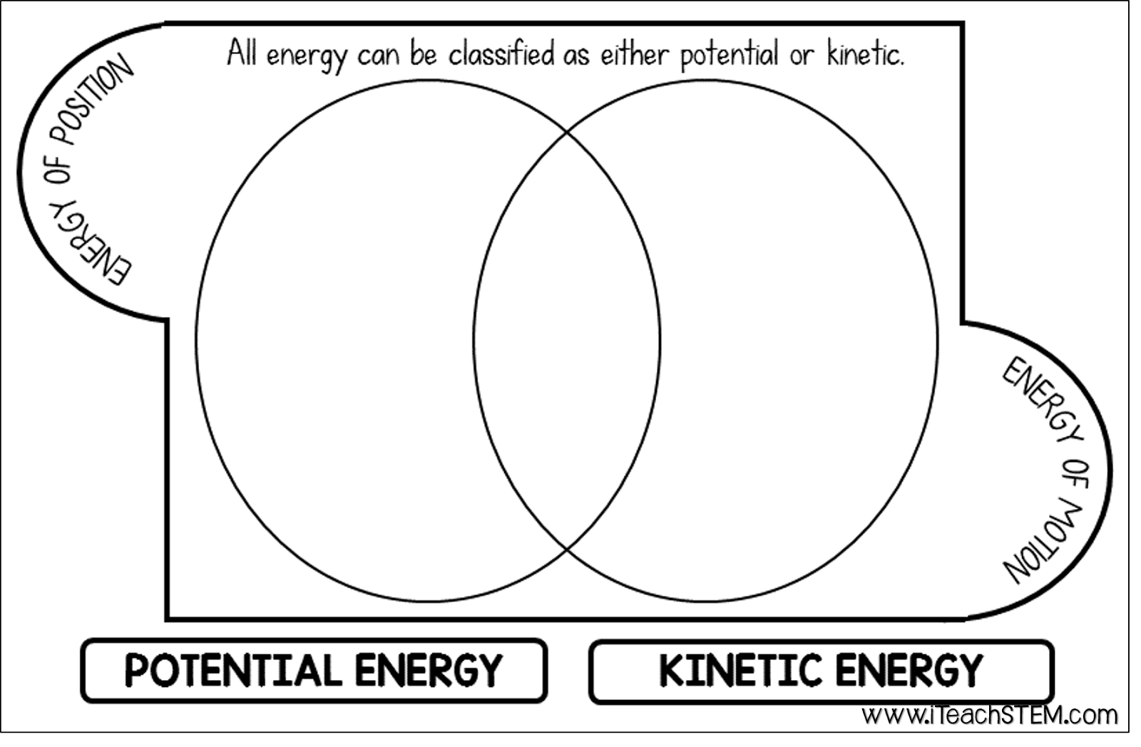 Songs in the STEM Class {Kinetic and Potential Energy} - iTeachSTEM