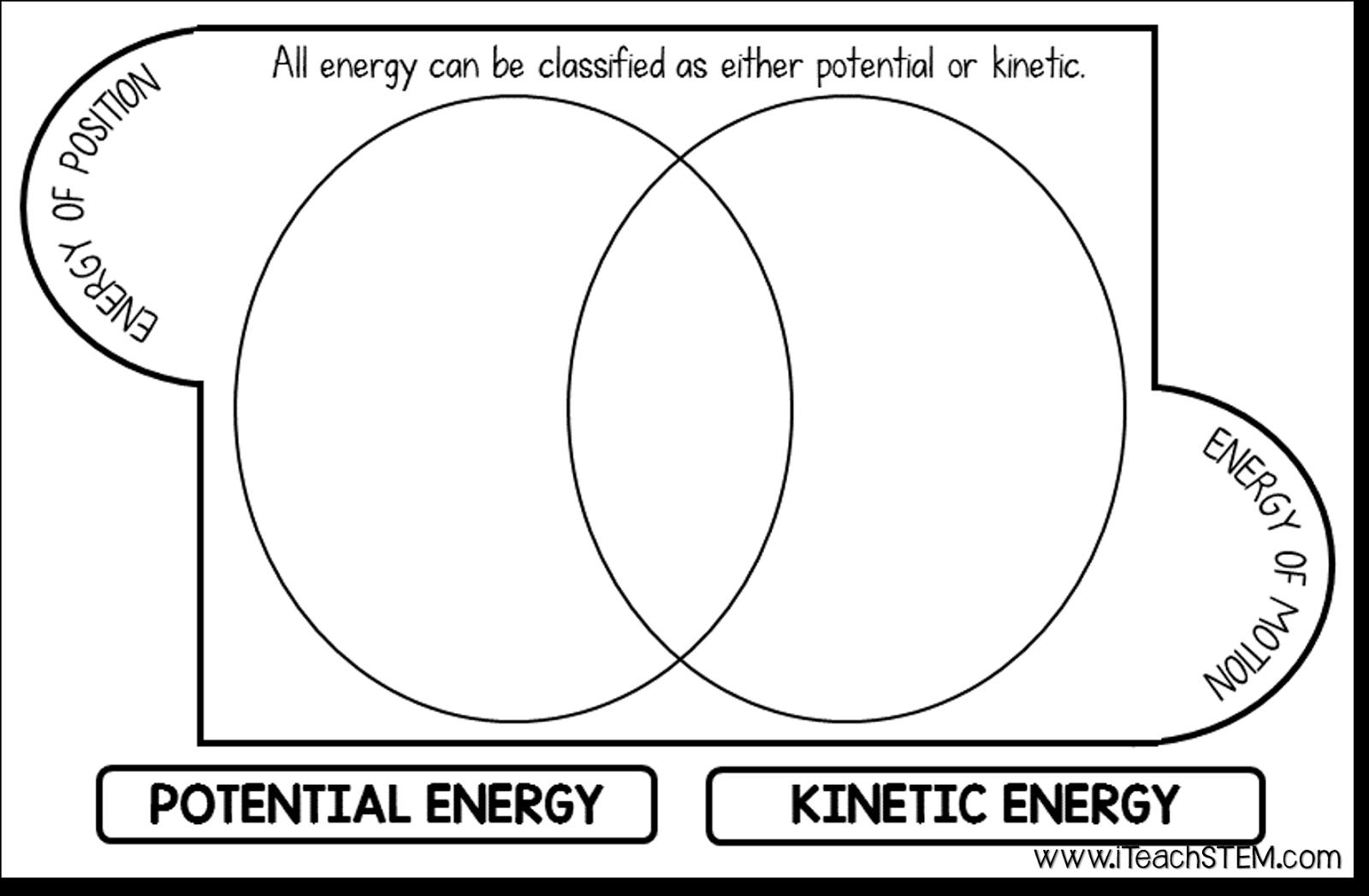 Energia Potencial Y Cinetica