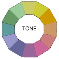 In Color Theory Two Colors Are Called Complementary If When Mixed The Proper Proportion They Produce A Neutral Grey
