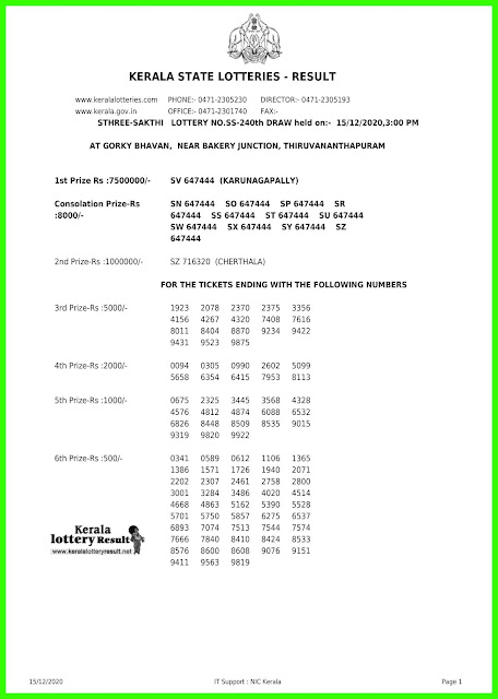 Live: Kerala Lottery Results 15.12.2020 Sthree Sakthi SS 240 Lottery result
