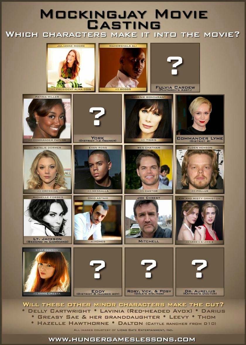 Mockingjay Movie Casting www.hungergameslessons.com