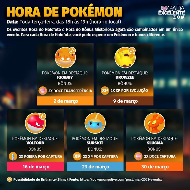 Hora do Holofote Pokémon GO Março 2021