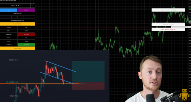 What Are Forex Indicators in the First Place?