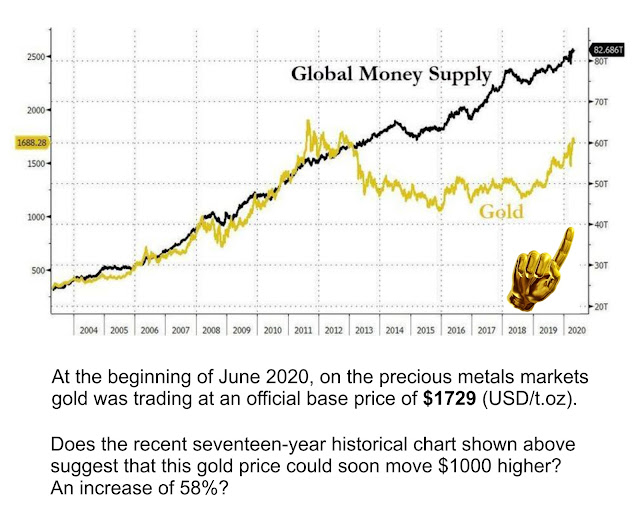 https://www.zerohedge.com/commodities/largest-ever-physical-transfer-gold