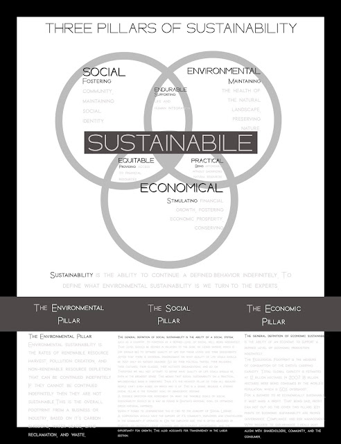 ES2020 A-Z Sustainable Fashion Courtney Barriger Holding Court