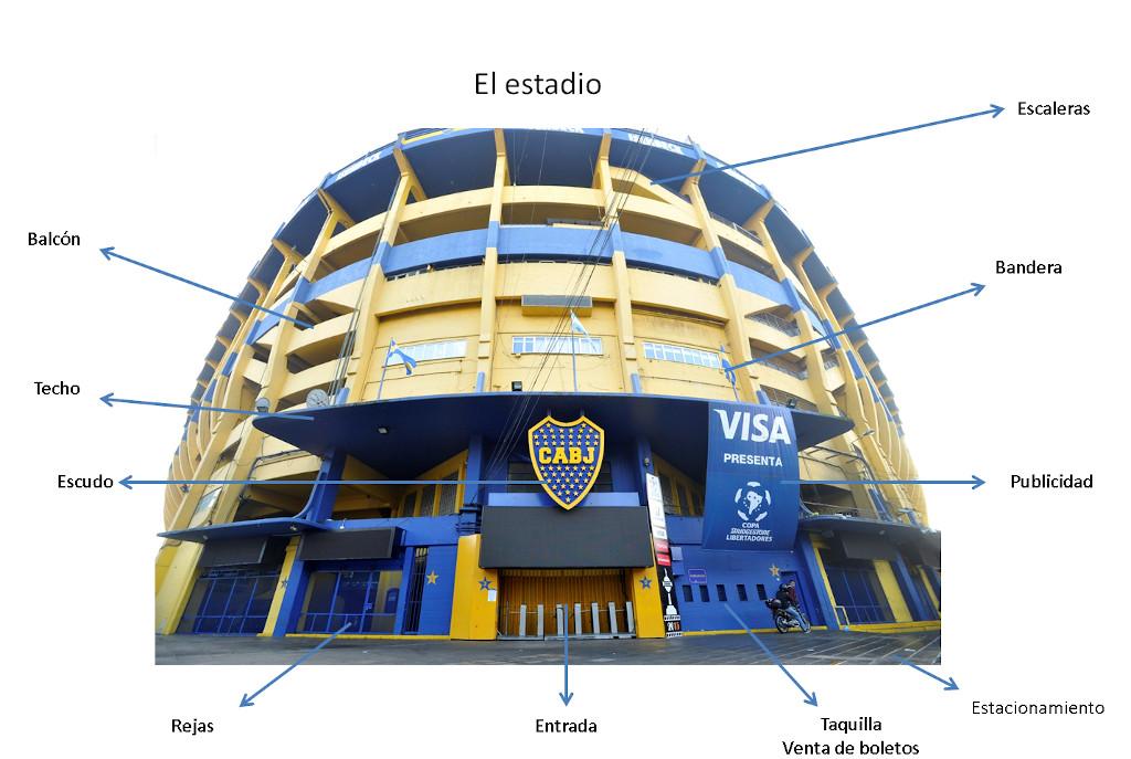 Spaanse woorden estadio de futbol