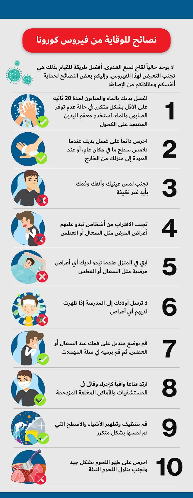 نصائح للوقاية من فيروس كورونا CoronoVirus-Infograph