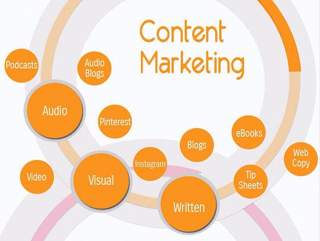 digital advertising, digital marketing, internet marketing, online marketing, search engine marketing, social media marketing, konten marketing, content marketing,