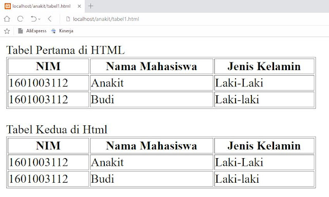 Cara Membuat 2 Tabel atau lebih dari 2  tabel di html