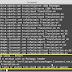 Mengatasi Error Merge List di Linux