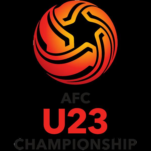 logo AFC U23 Championship 2020