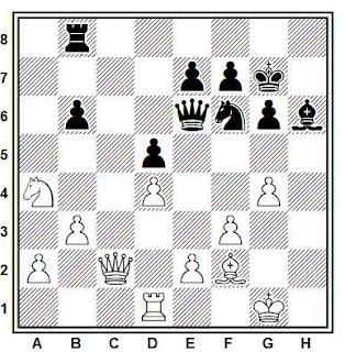 Posición de la partida de ajedrez Thomsen - Lipani (Copenhage, 1995)
