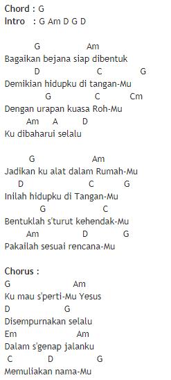 Lagu Pujian Penyembahan Terbaru : pujian, penyembahan, terbaru, Kumpulan, Lirik, Rohani, Kristen, Terpopuler, Omndo.com