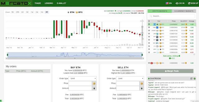 Review Platform Trading Crypto Mercatox