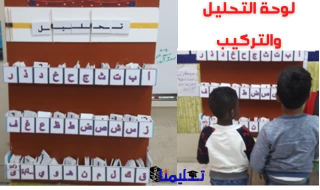 وسائل تعليمية للغة العربية| لوحة التحليل والتركيب لتقطيع الكلمات وكتابتها بنظام التقطيع الصوتي