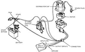 modulo de encendido electronico