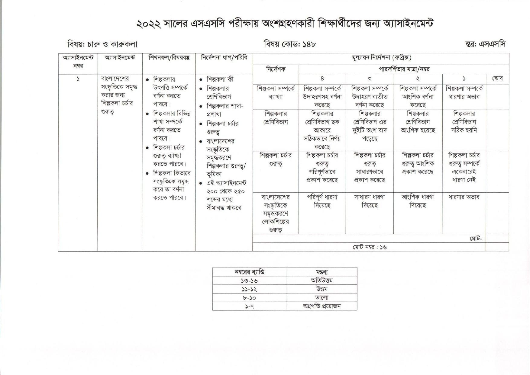 SSC Assignment 2022 All Subject 7th Week