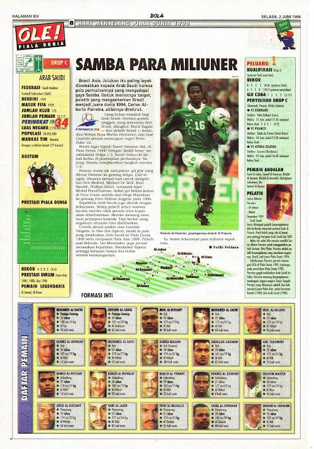 SAUDI ARABIA WORLD CUP 1998