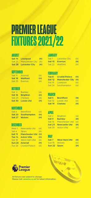 جدول مباريات نوريتش سيتي فى الدوري الانجليزي للموسم2021/2022