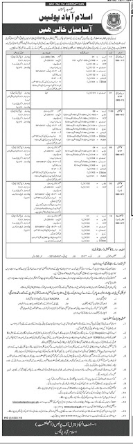 Islamabad Police Jobs 2019 For Constable Form Download