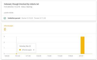 "Cara Tepat Memperbaiki Error ""Indexed, though blocked by robots.txt"" di Blogger"