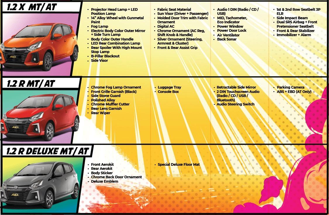 brosur daihatsu ayla baru 2020