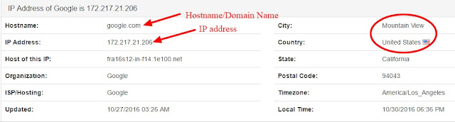 contoh ip address google,com