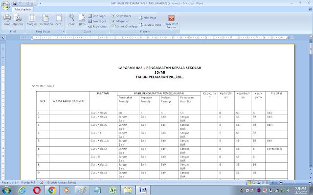 Contoh laporan hasil pengamatan kepala sekolah terhadap kinerja guru