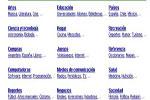Las diferentes clases de directorios web
