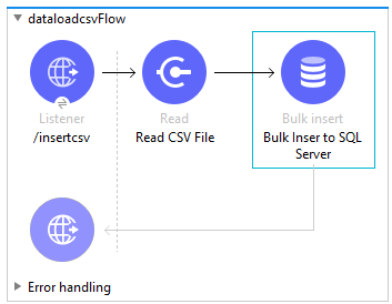 Nothing is Bug Free …: Import CSV file to SQL Server, Mule 4 (MuleSoft)