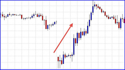 Forex pairs with most gaps