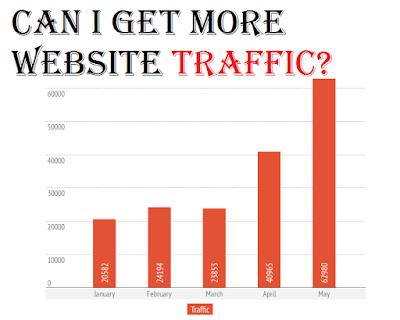 Can I Get More Website Traffic