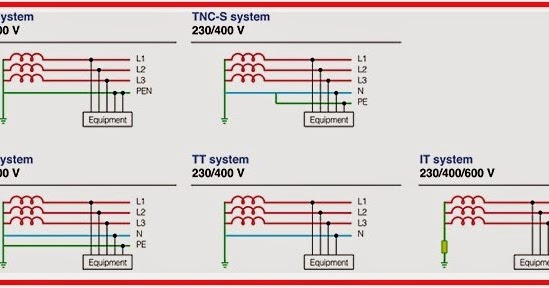 Wye Wiring Diagram Electrical Engineering World Earthing Arrangements Tnc