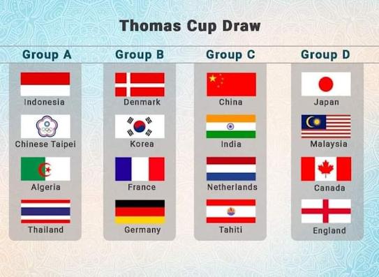 Jadual Piala Thomas 2021