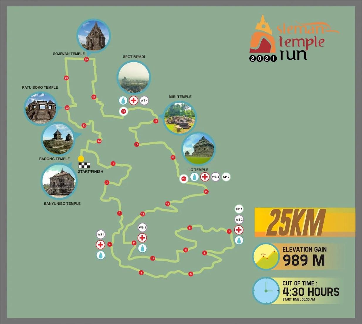 25K 👟 Sleman Temple Run • 2021